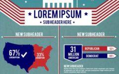 Infográficos: 10 ferramentas gratuitas para criar